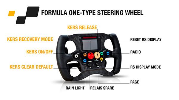 Renault Twizy Sport F1 (7)