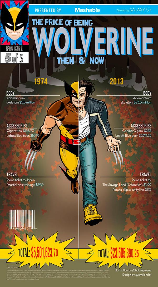 Колко струва да си супергерой - преди и сега (1)